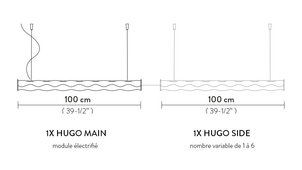 hugo architectural module: main and side